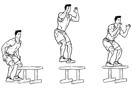 прыжок на ящик техника выполнения